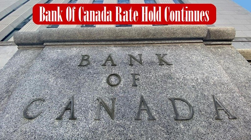 Bank Of Canada Rate Hold Continues (2013)