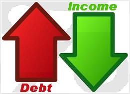 Debt-To-Income Ratio Canada