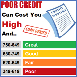 Need Canadian Credit Repair? Discover How You Can Credit Repair and Fix Credit In Canada.
