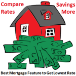 How To Get Lowest Mortgage Rates? Lowest rate as the best mortgage features.